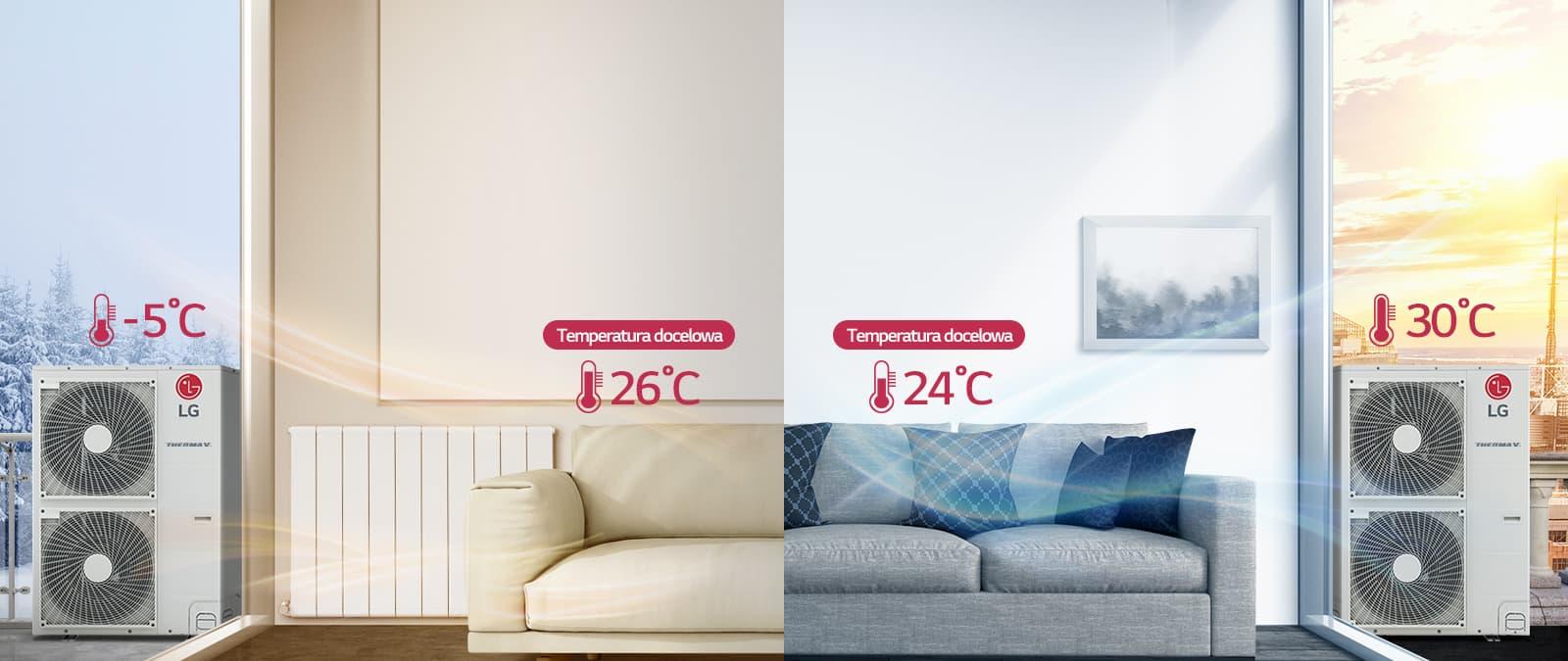 pompa ciepła - chłodzenie i grzanie