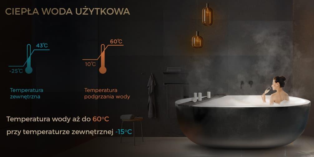 ciepła woda użytkowa